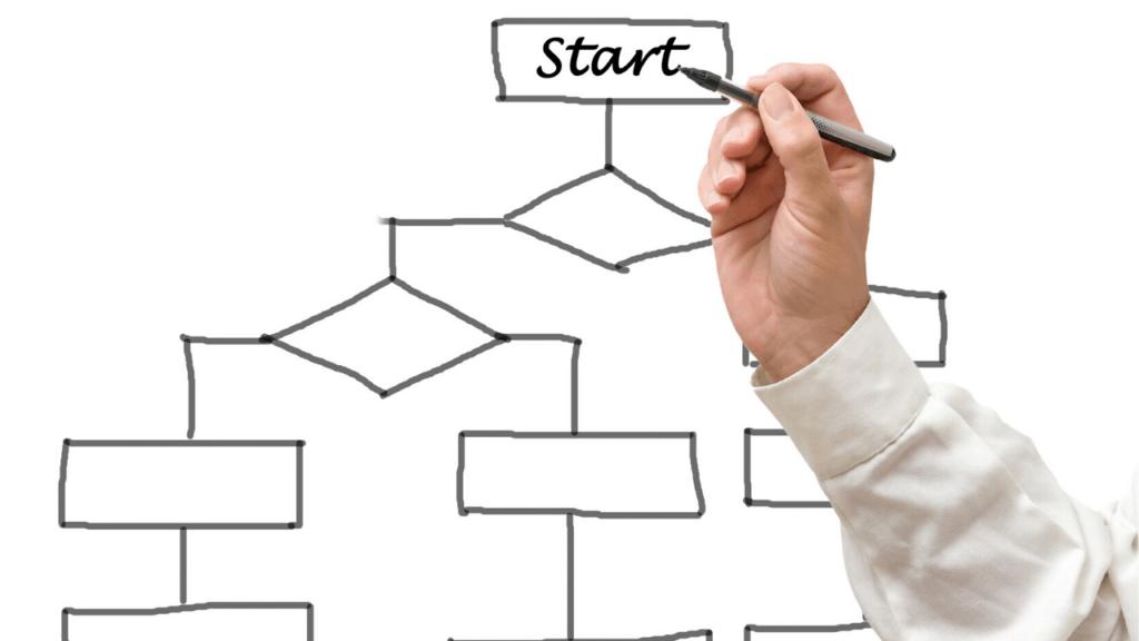 faire un schéma permet de mieux présenter ses expériences professionnelles en entretien